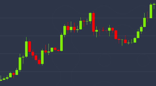 bitcoin aumento ottobre 2020 - cryptovaluteblog